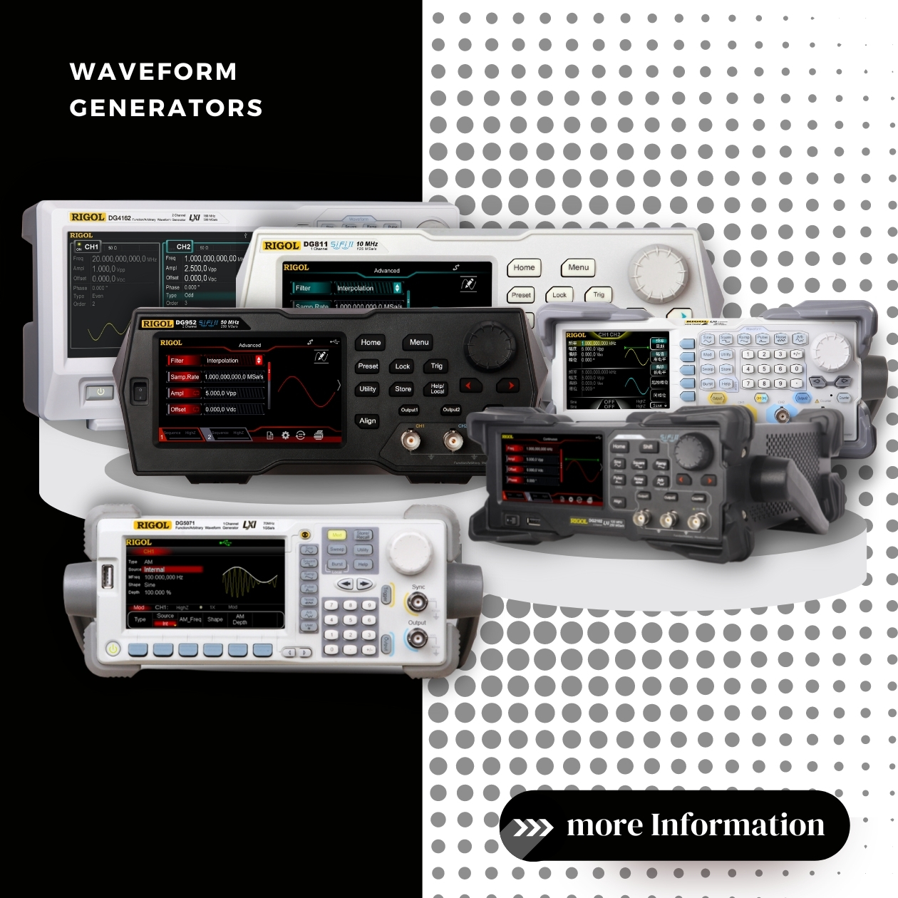 Waveform Generators (3)